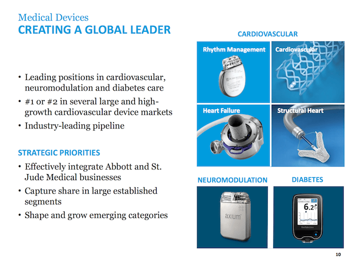 ABT Abbott Laboratories Creating A Global Leader