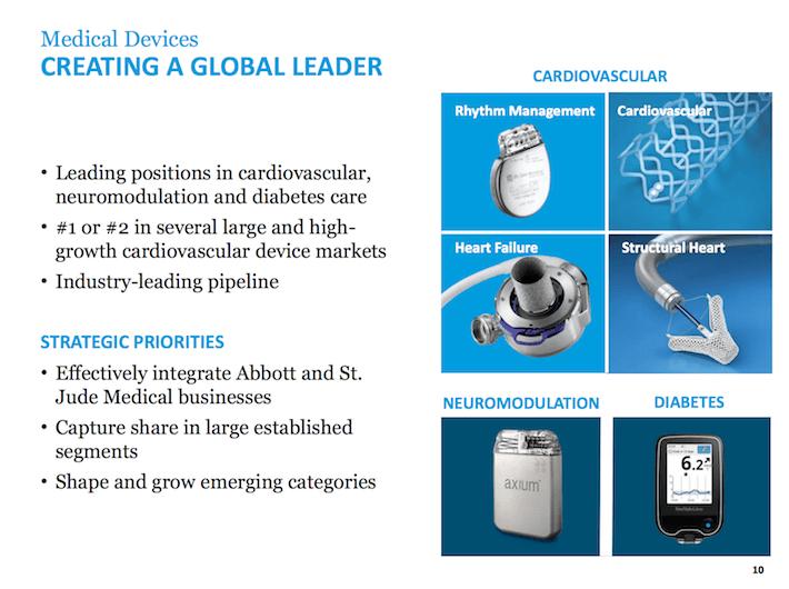 ABT Abbott Laboratories Creating A Global Leader