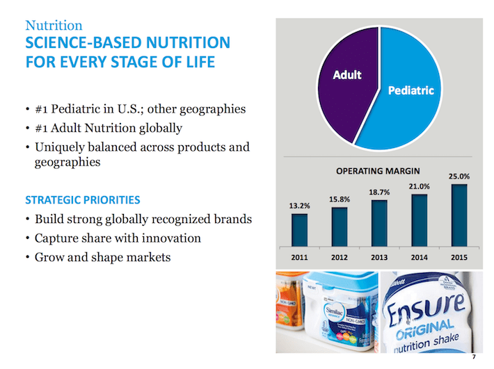 ABT Abbott Laboratories Science-Based Nutrition For Every Stage of Life