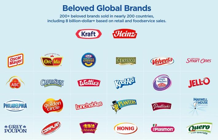 KHC Brands