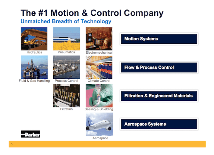 PH Parker-Hannifin The Number One Motion & Control Company