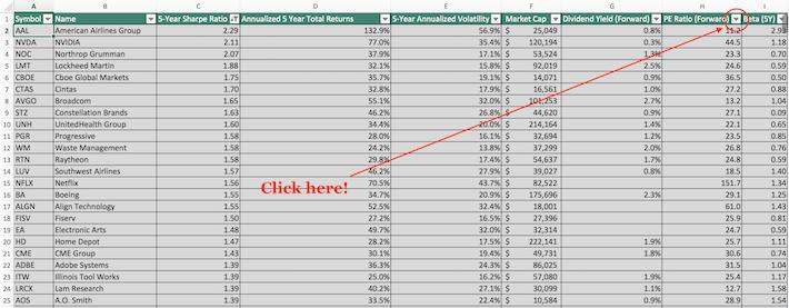 Sharpe Ratio Stocks Excel Tutorial 3