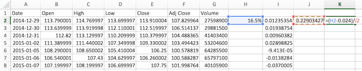 Sharpe Ratio Stocks Tutorial 9