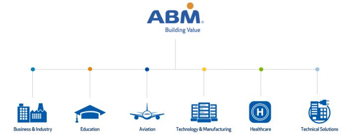 ABM Building