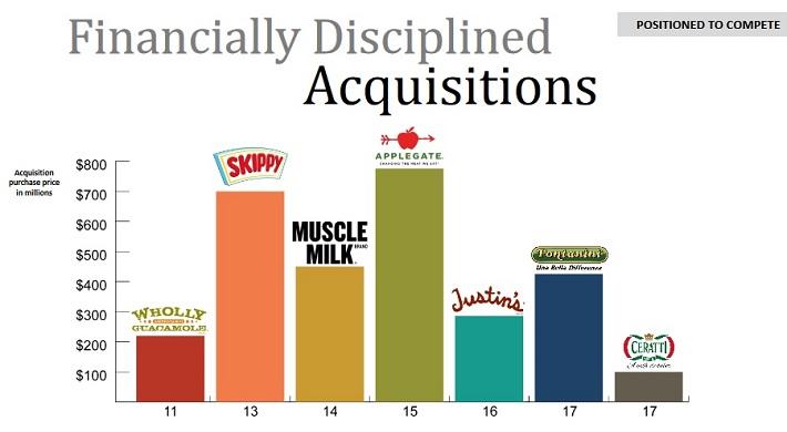 HRL Acquisitions