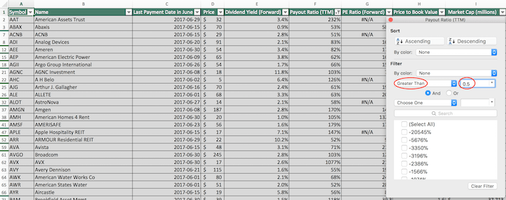 June Dividend Stocks Excel Tutorial 2