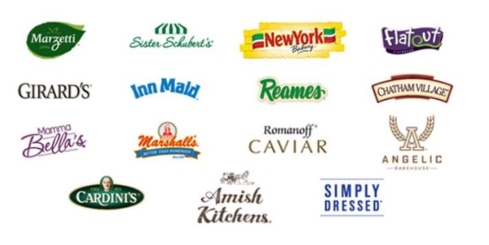 LANC Brands