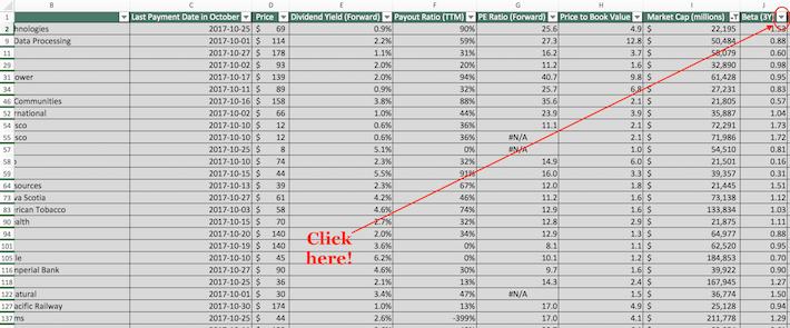 October Dividend Stocks Excel Tutorial 3