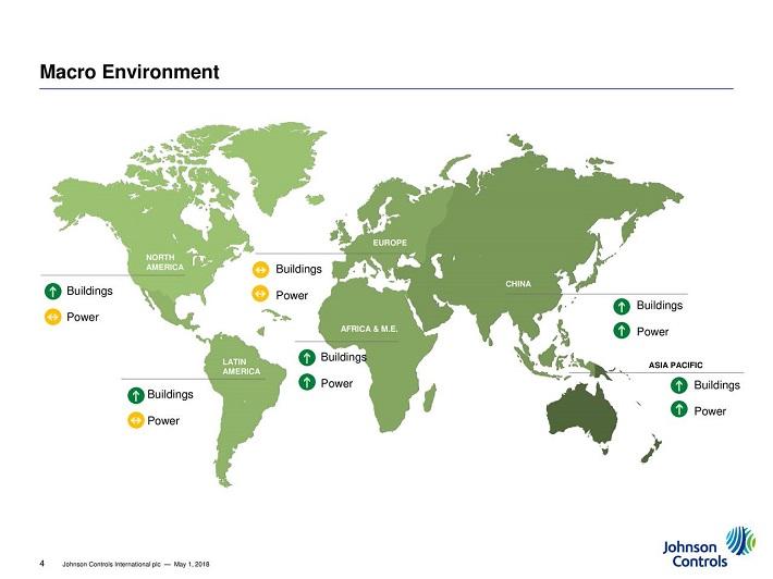 JCI Environment