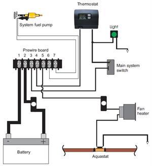 Webasto TSL17 24 Volt 17,000 Btu Hydronic Marine Heater with Prewire