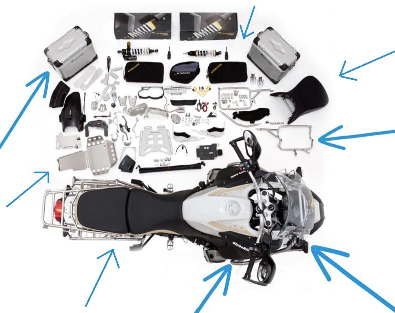 Seguro Accesorios de la moto y Equipación del Motorista