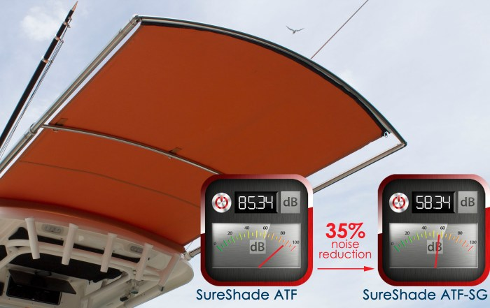 SureShade SG Shade Silent Glide Technology