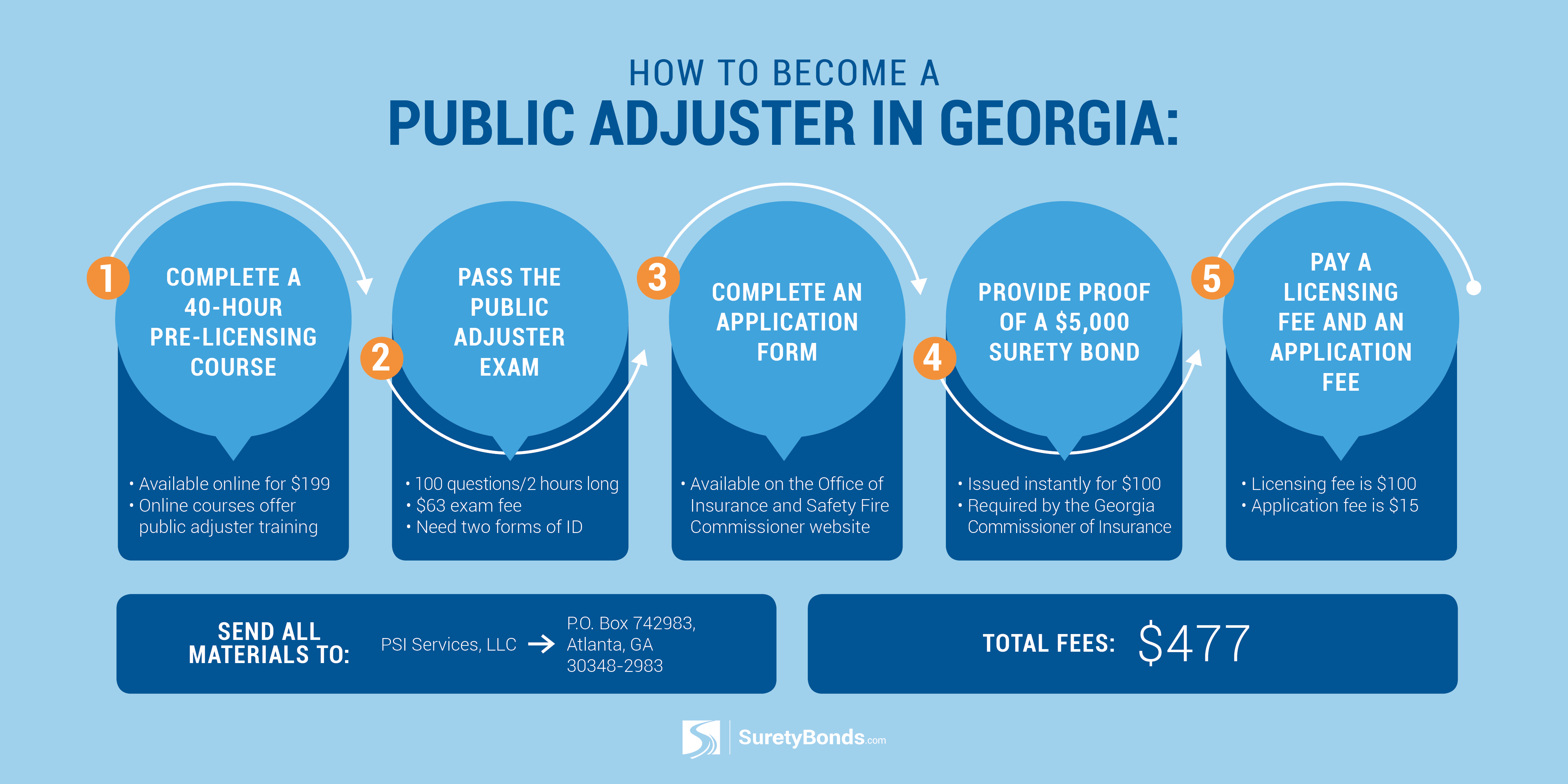 How To Become An Insurance Adjuster ~ news word
