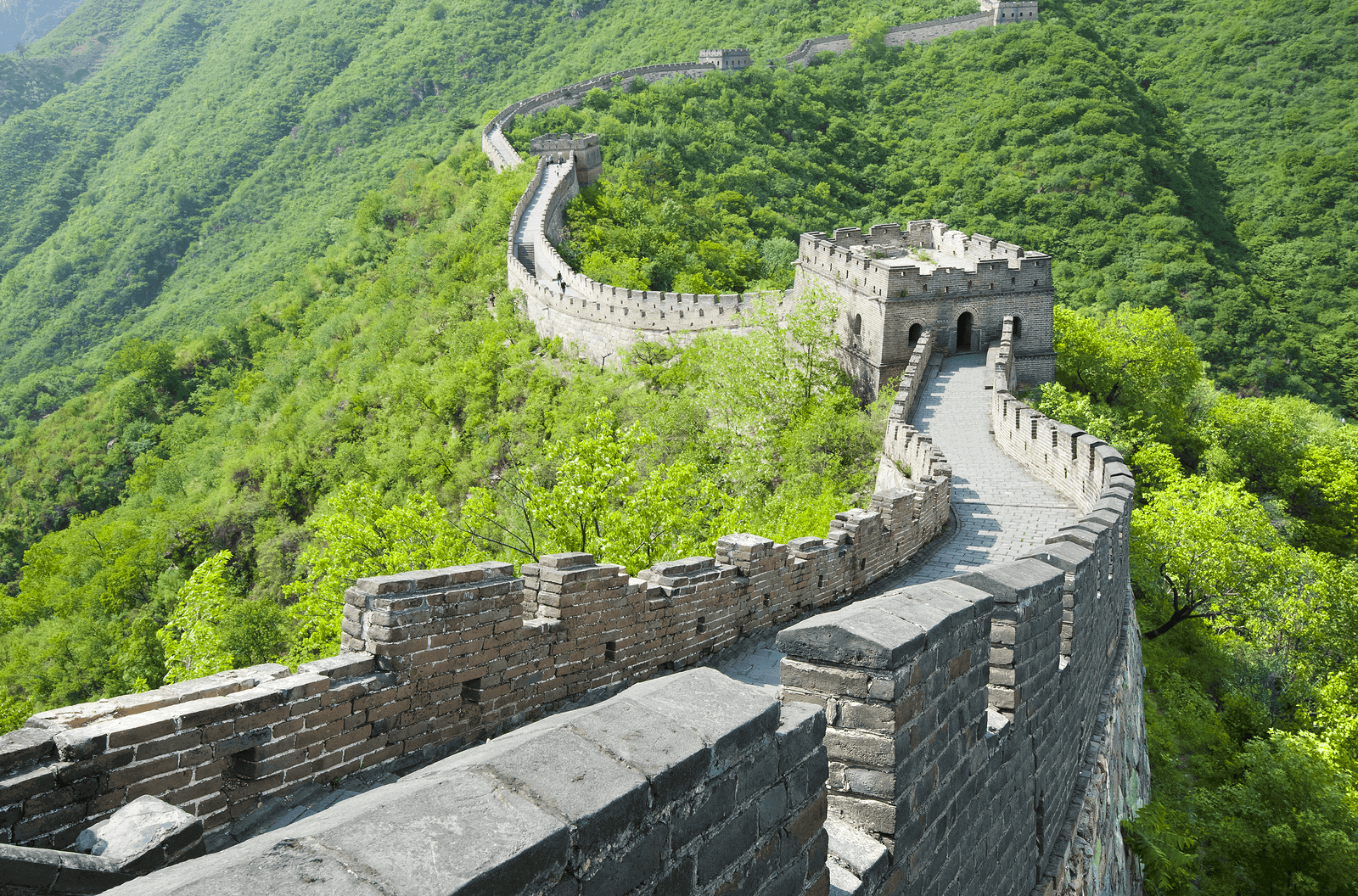 Great Wall Of China Resources Surfnetkids