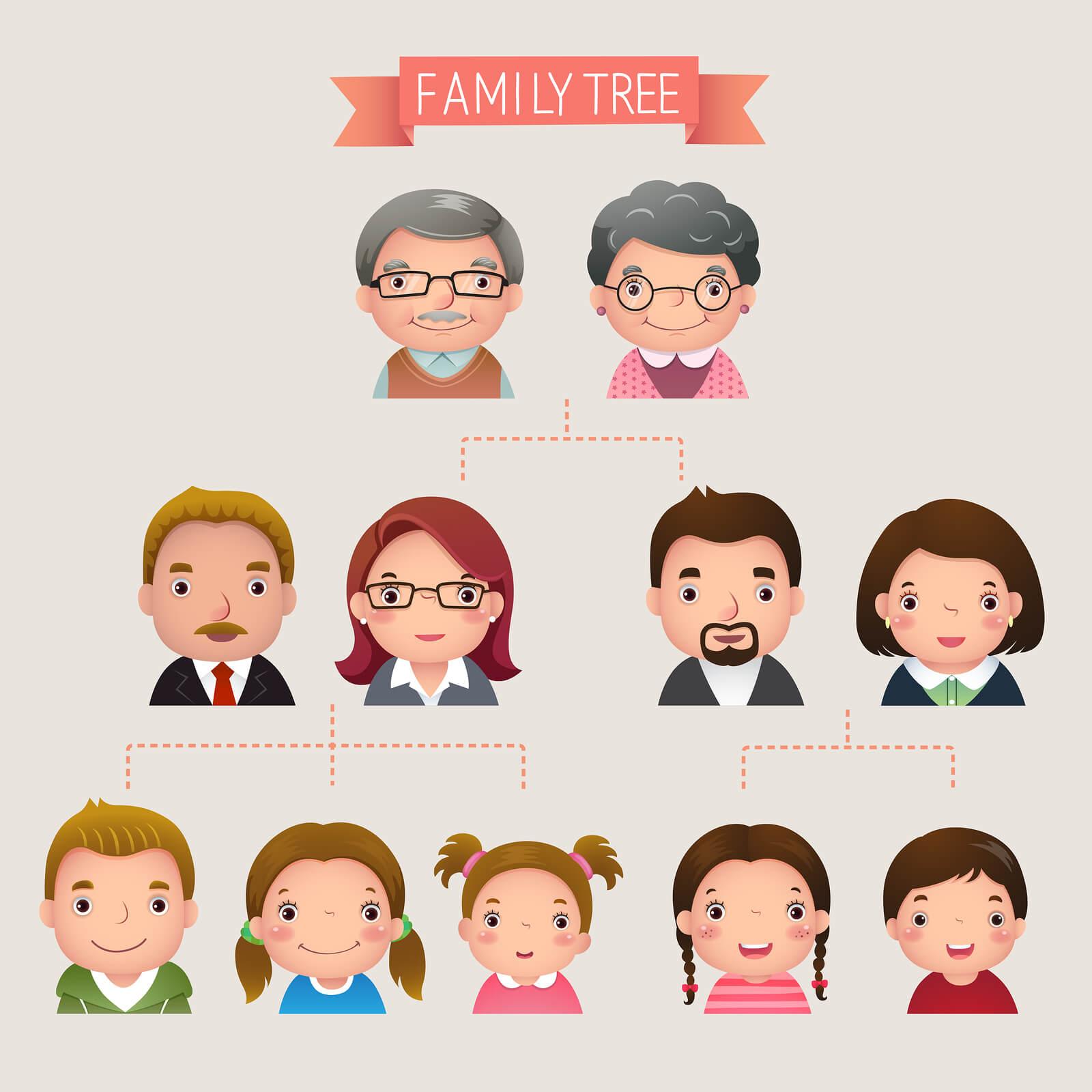Genealogy Resources Surfnetkids