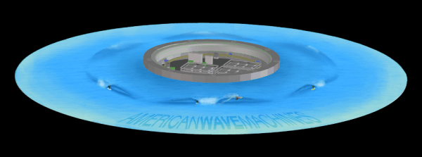 Wave Pool and Surf Parks by American Wave Machines