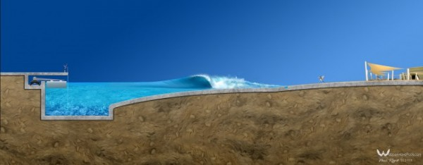 Webber Wave Pools Bottom Contour View | The State of Artificial Waves