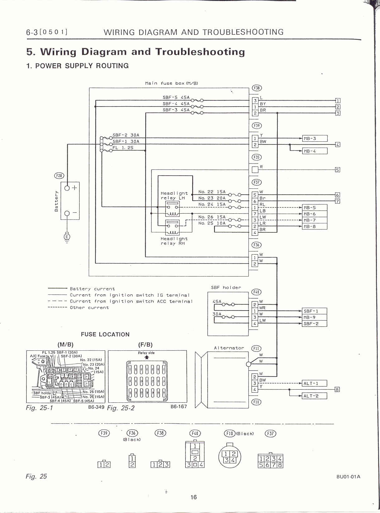 1990 Subaru Legacy Fuse Box Wiring Diagrams 1998 Without A 37 Diagram 2005 Fuses