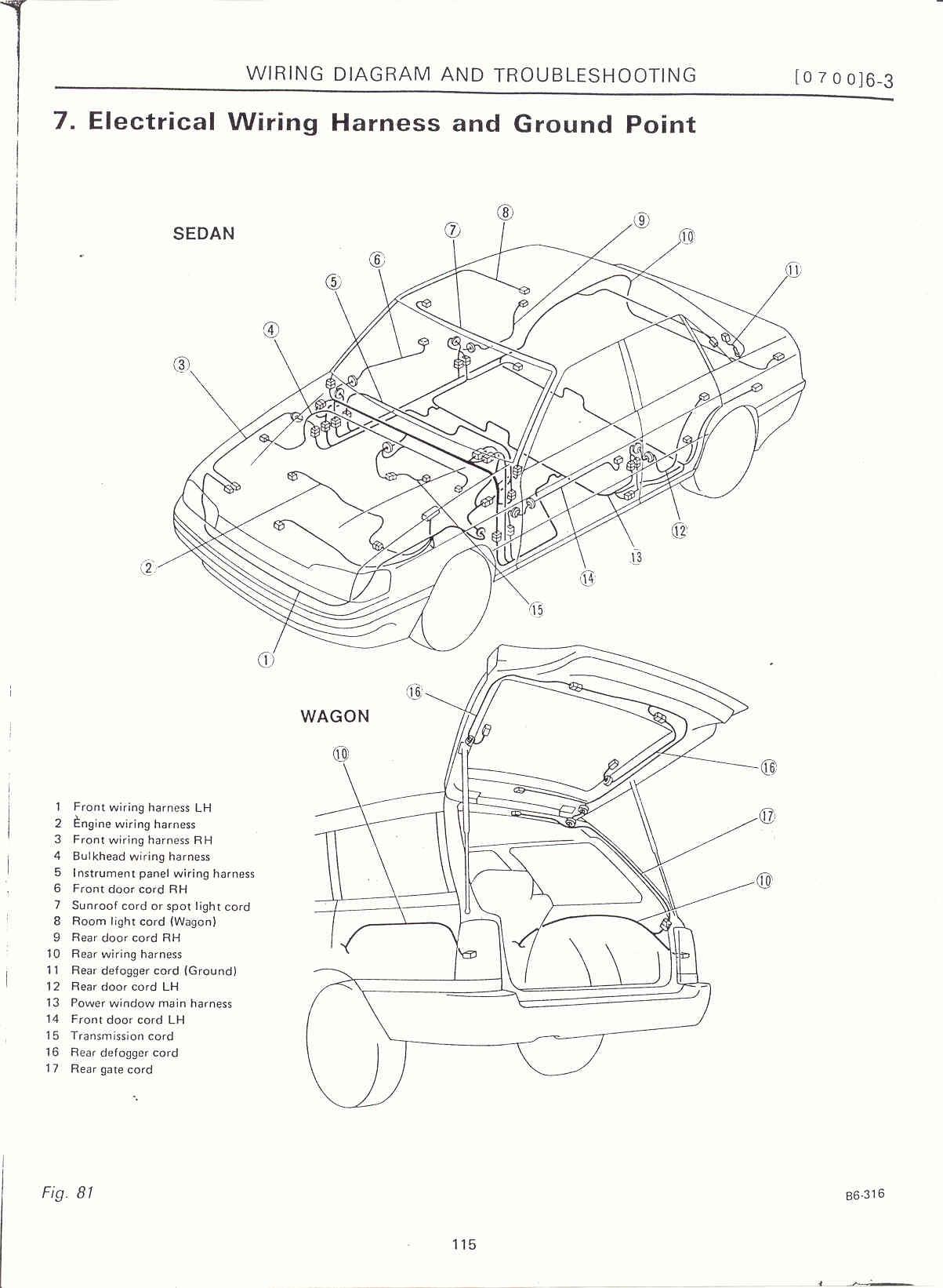 95 Subaru Impreza Wiring Harness