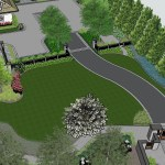 The Difference Between Front Yard Landscaping Backyard Landscaping Surrounds Landscape Architecture