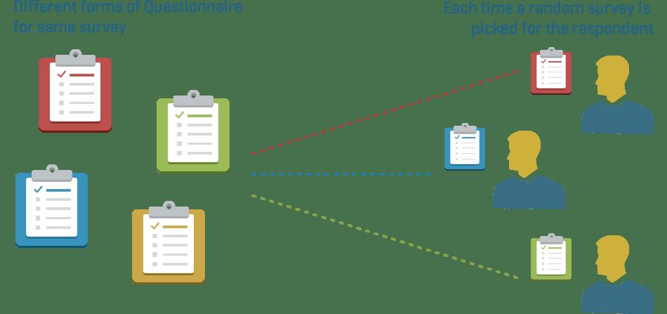 Mobile Security Questionnaire