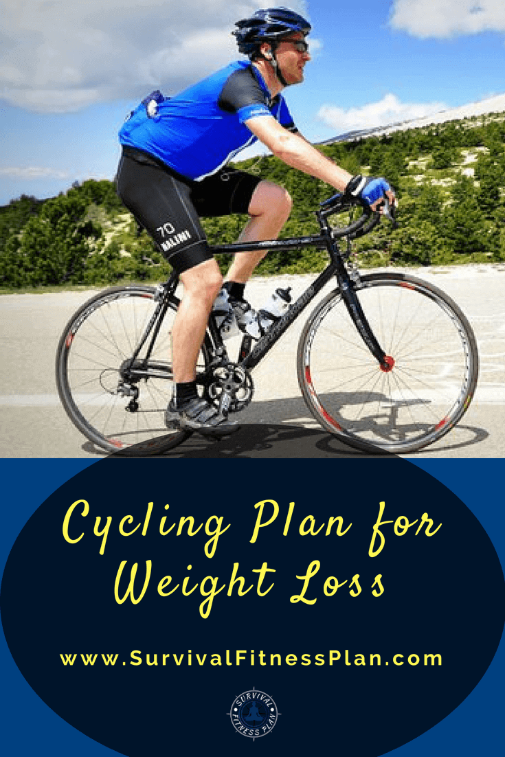 Pin2, Cycling Plan for Weight Loss, Survival Fitness Plan