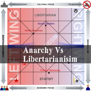 Anarchy Vs Libertarianisim | Episode 175