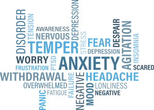 mental-health-body-dysmorphic-disorder-anxiety-300x216 Body dysmorphic disorder