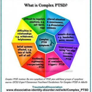 complex_ptsd_-trauma-and-dissociation The cost of Dissociation after the trauma, by Erin Fado.
