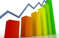 शेयर बजार दोहोरो अङ्कले वृद्धि
