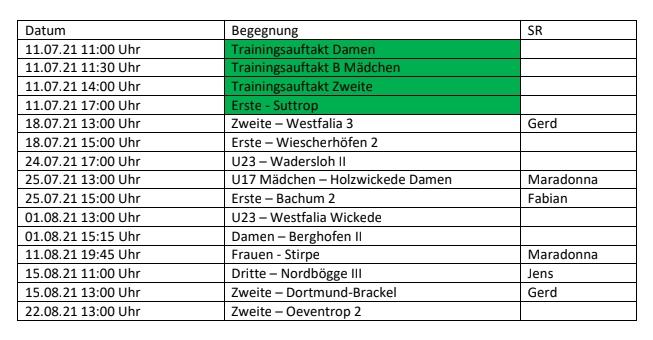 Testspielplan des SuS in der Vorbereitung auf die Saison 2021/2022