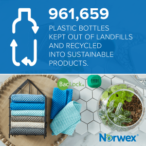 recycled plastic into norwex counter cloths