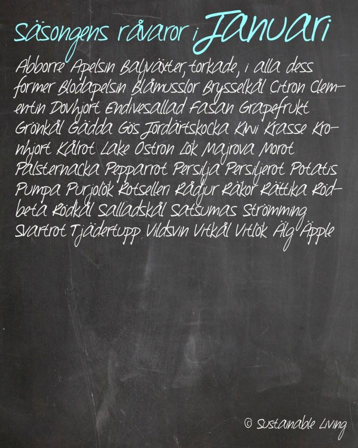 Chalkboard-background Januari