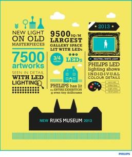 rjiksmuseum_infographic_1.5 -1
