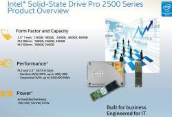 Alasan dan Cara Mencegah Agar Performa SSD Tidak Menurun