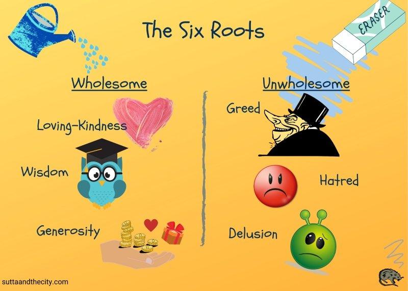 Six Roots