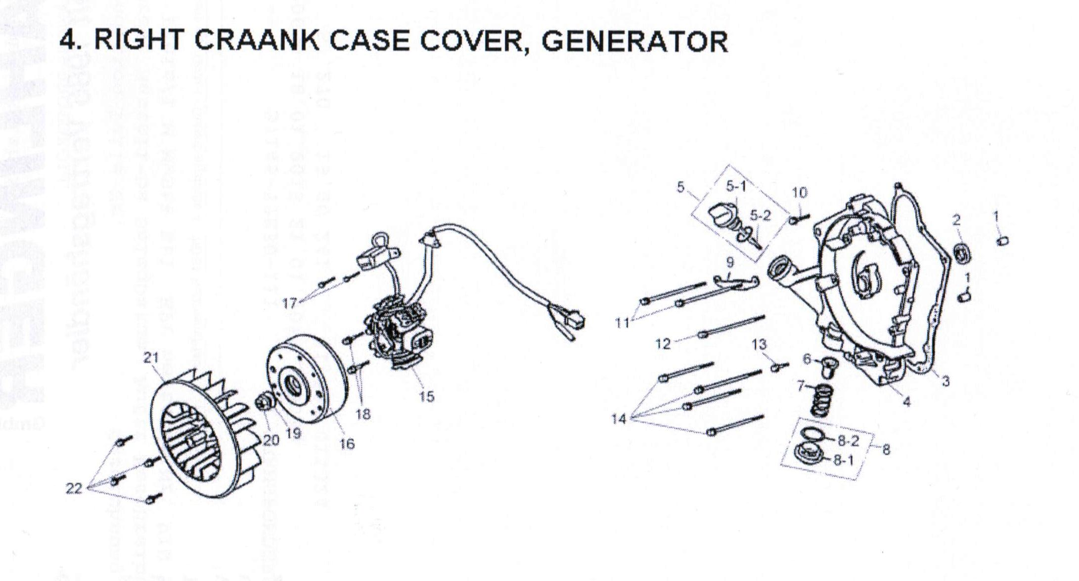 Eton Atv Manual