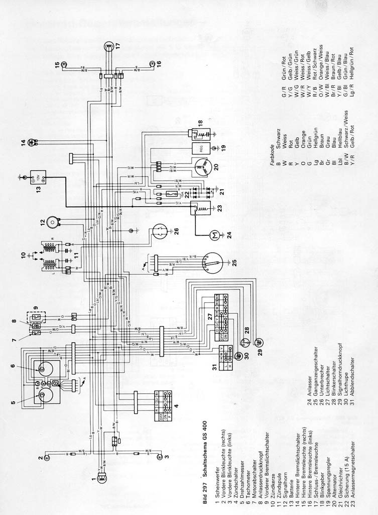 Diagram Suzuki Gs400 Wiring Diagram