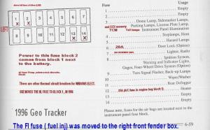 Suzuki X90 Fuse Box | Wiring Diagram