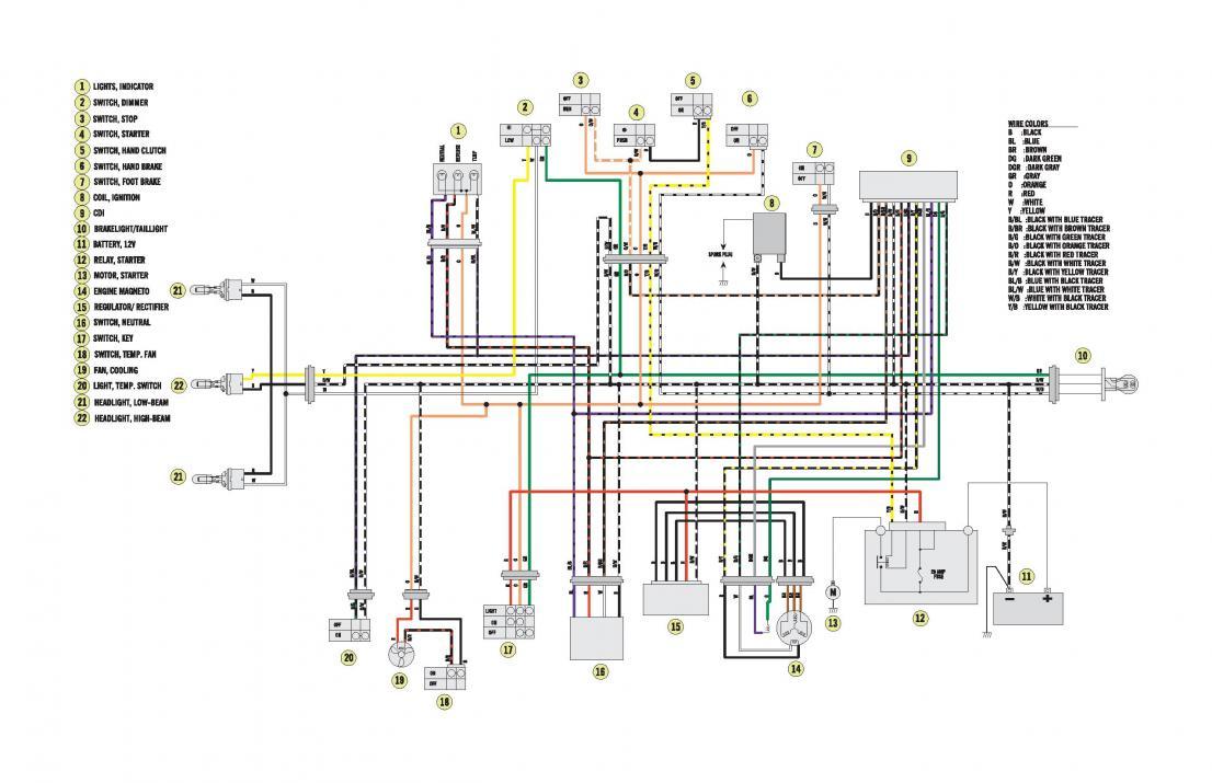 Clutch Mechanism Diagram Details Scout 800