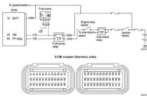"Suzuki GSXR 1000 Service Manual: DTC ""c41"" (p2505): ecm power input signal malfunction"