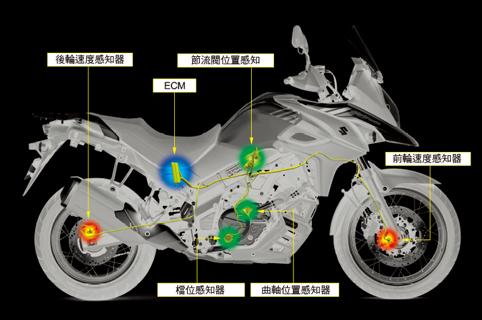 TCS 循跡防滑系統(二段可調)