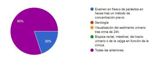 caso-clínico-svamc-schistosoma-pregunta