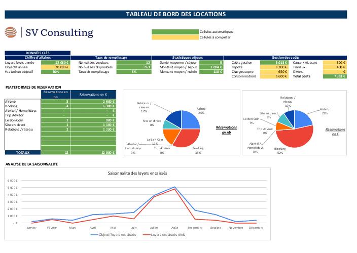 Tableau de suivi rentabilité locative - SV Consulting