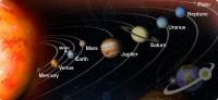 Koliko ima planeta u Sunčevom sistemu? 1