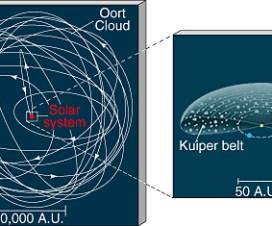 Nastanak kometa 3