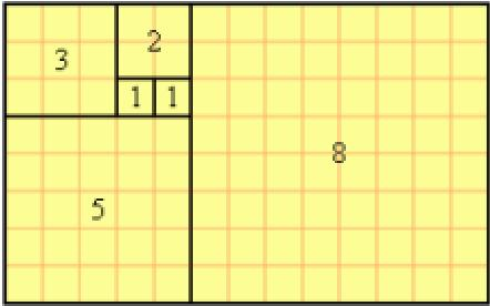 Matematika doba Đaina 2