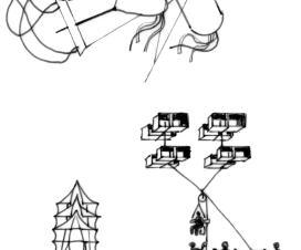 Врсте змајева – војни змајеви 3