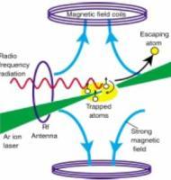 Kad atomi đuskaju svi kao jedan- Boze-Ajnštajnov kondenzat 1