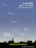 Položaj komete za dane od 1. do 17. decembra (Credit: Sky & Telescope)